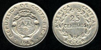 Billetes Y Monedas de Costa Rica